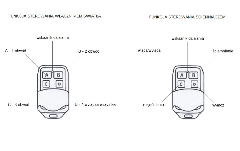 Instrukcja sterowania pilotem Livolo - VL-RMT-02